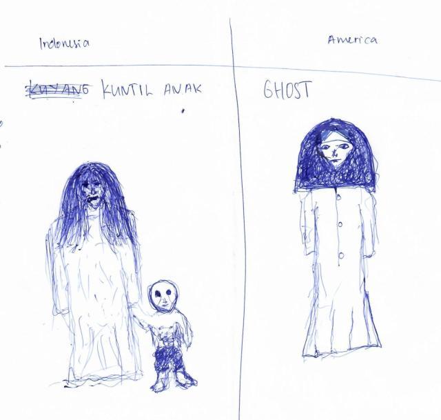 Ghost.Gambar